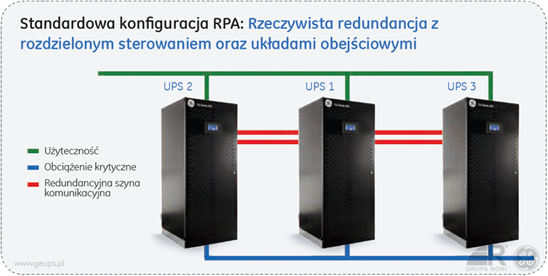 tle_rpa_wykres_4_geups